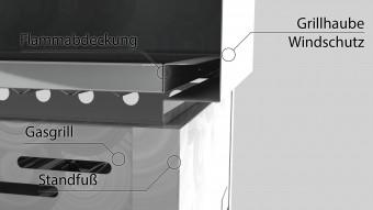 Lavastein Pfannen Grill Kombi 6-flammig 27 KW 2+1+1