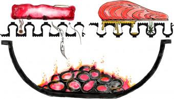 Wellgrate Alu-Rost Gastrobräter Nachrüstset 2